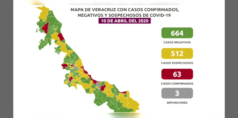 SE ELEVA A 63 LOS CASOS POSITIVOS DE COVID-19 EN VERACRUZ