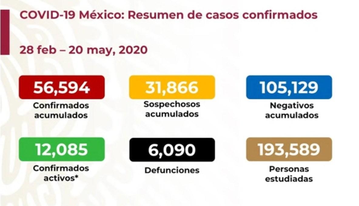 SUBE A SEIS MIL 90 EL NÚMERO DE MUERTOS POR CORONAVIRUS EN MÉXICO