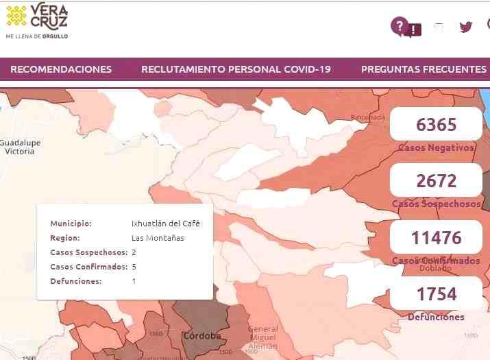 REPORTAN PRIMER DECESO POR COVID EN IXHUATLÁN