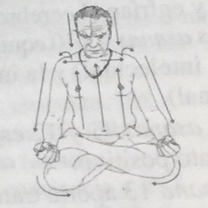 Viloma Pranayama
