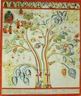 El árbol de la Salud y la Enfermedad