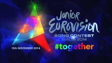 Photo of Junior Eurovision Editor Predictions
