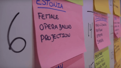 Photo of When should we expect the Eurovision 2020 running order announcement?