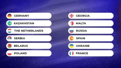 Photo of Full Junior Eurovision 2020 online voting results: France beats Kazakhstan by 251,000 votes