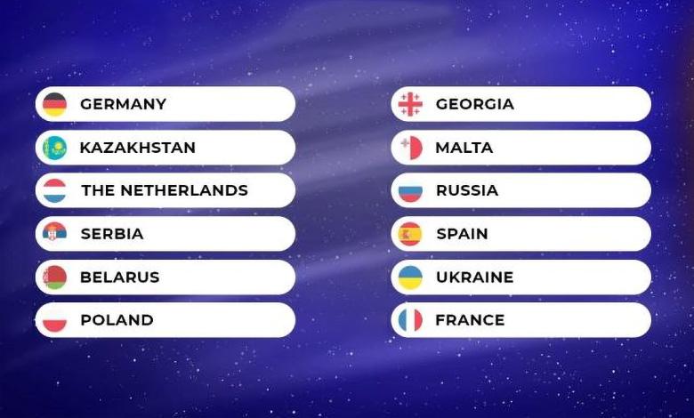 Junior Eurovision 2020 Countries