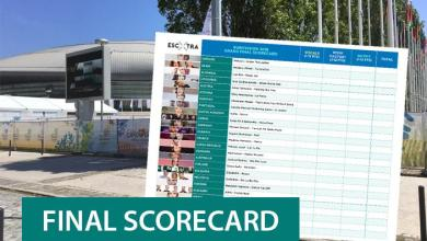 Photo of Get your Grand Final scorecard here!