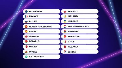 Photo of Full Junior Eurovision 2019 online voting results: Poland beats Spain by 212,000 votes