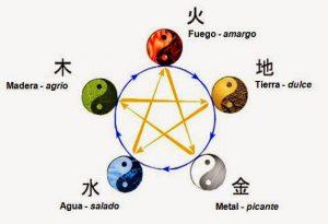yin-yang-2-herboristeria-xativa
