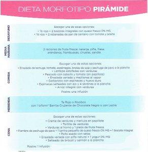 diet pyramids