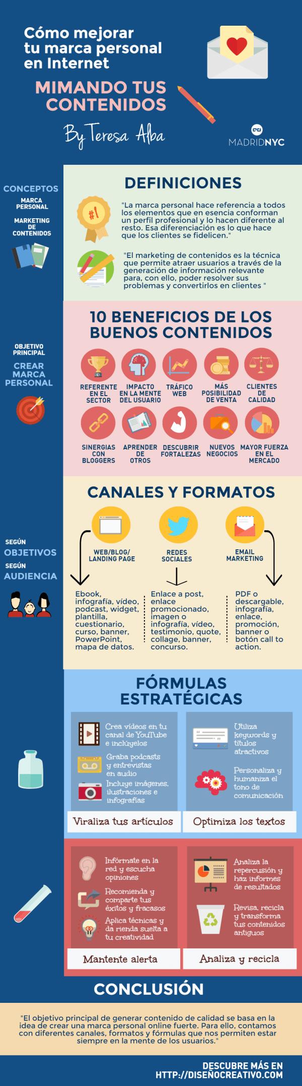 crear-marca-personal-online-infografia-Teresa-Alba-MadridNYC