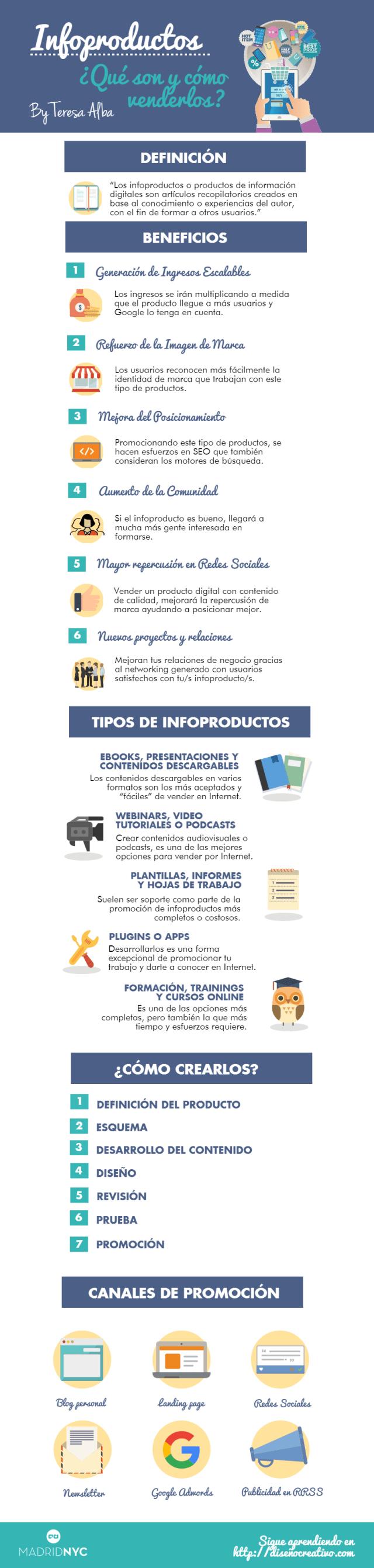 como-vender-por-internet-infoproductos-infografia-teresa-alba-madridnyc