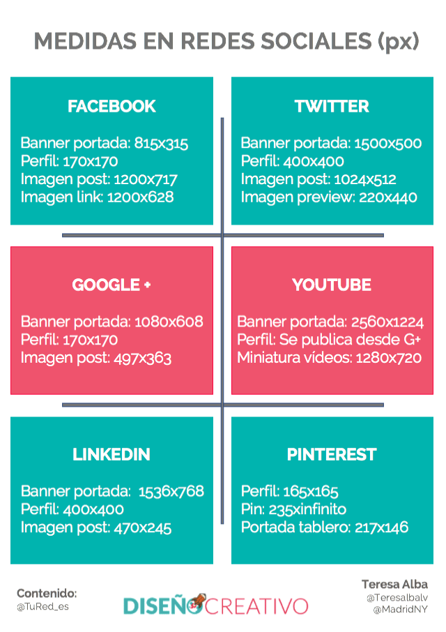 Medidas banners redes sociales