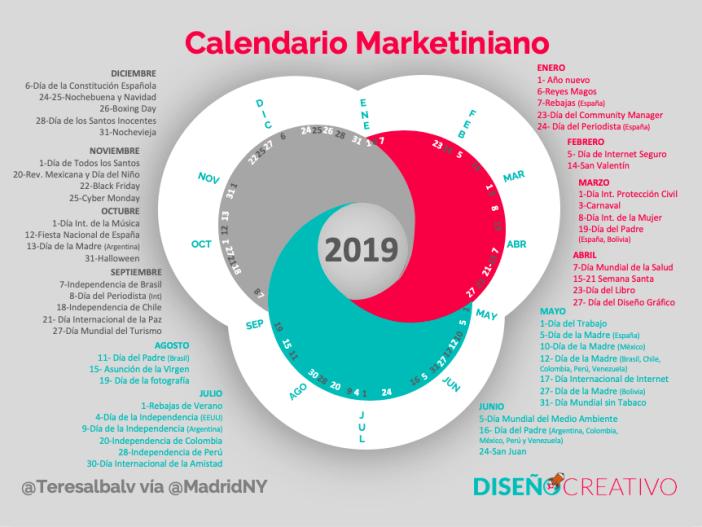 calendario de marketing para imprimir 2019