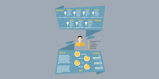 Imagen post cómo hacer un curriculum vitae en infografía