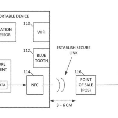 Patente Pagos Apple