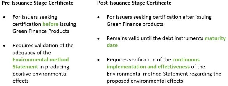 pre and post issuance stage certificates