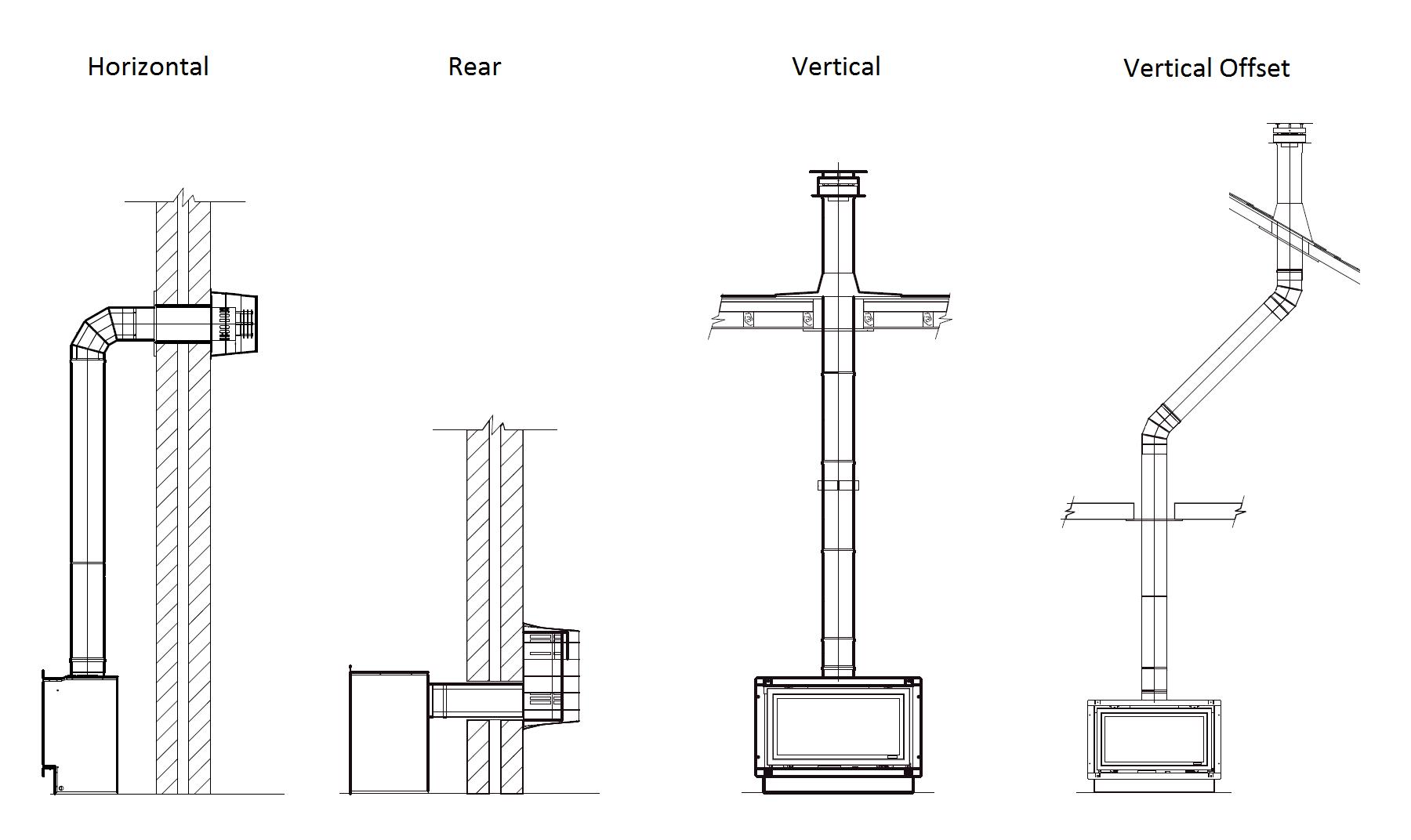 Help Guide Balanced Flue Esher Fireplaces