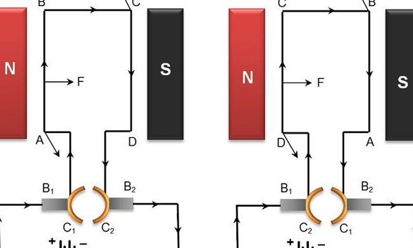 Magnetic Field Current Carrying Conductor