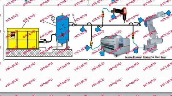 Air Compressors and Energy Saving Practices