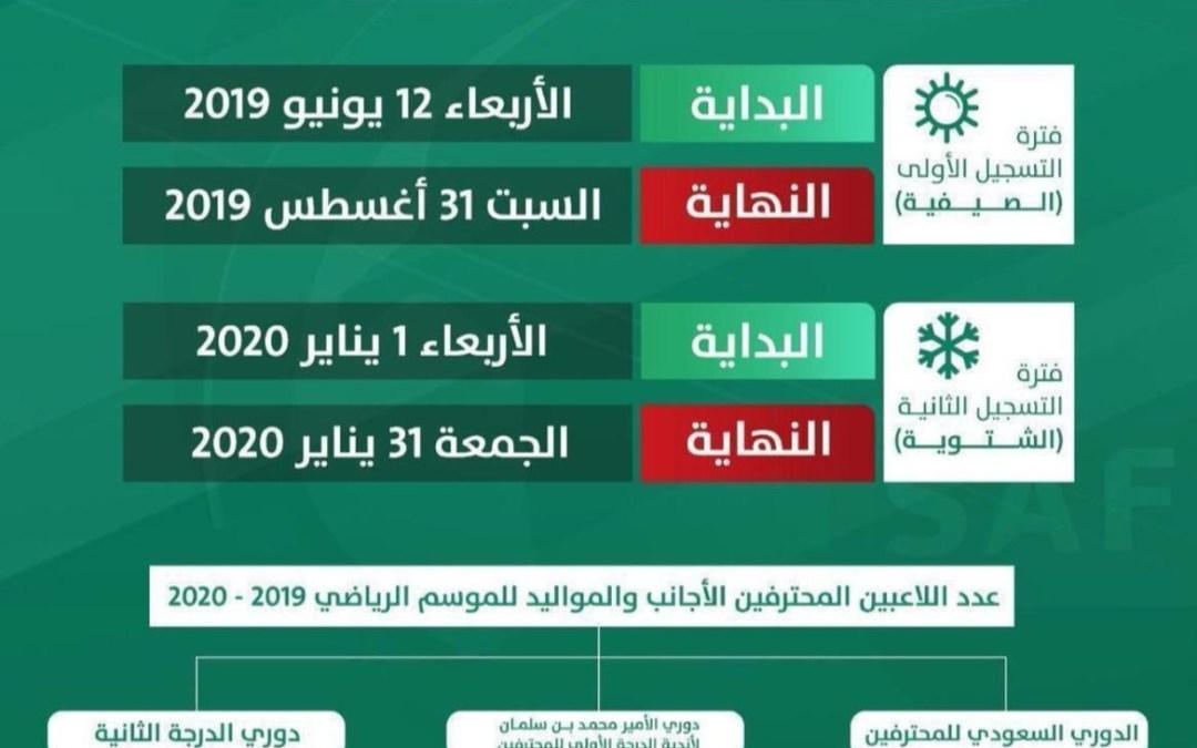 """""""الإتحاد السعودي لكرة القدم"""" إعتماد عدد اللاعبين المُحترفين الأجانب والمواليد لعام 2019-2020"""