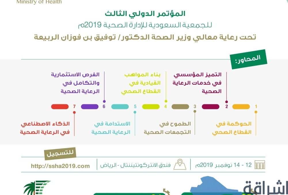 4 ورش عمل و7 جلسات في مؤتمر الإدارة الصحية