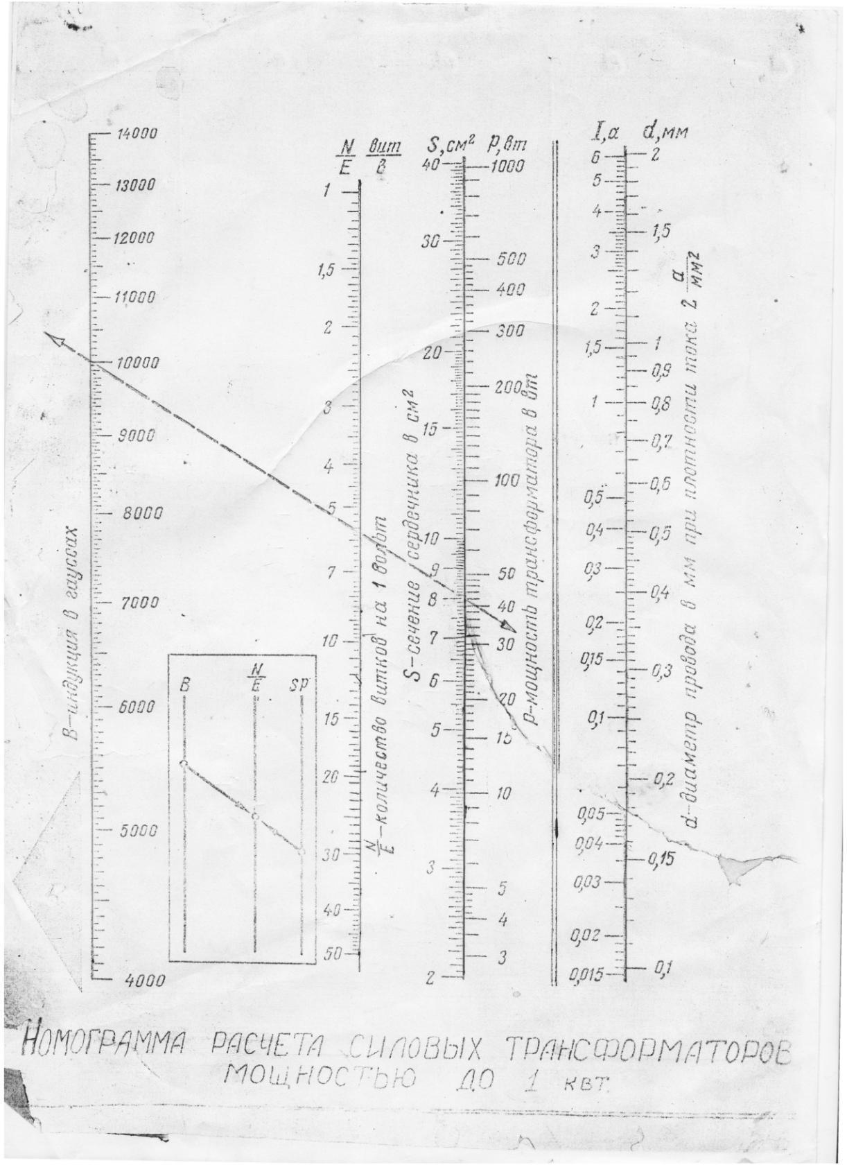 электрический водогрейный котел инструкция по охране труда