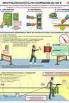 Плакат защитных мер заземления
