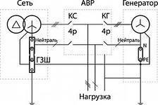 Схема сеть - генератор