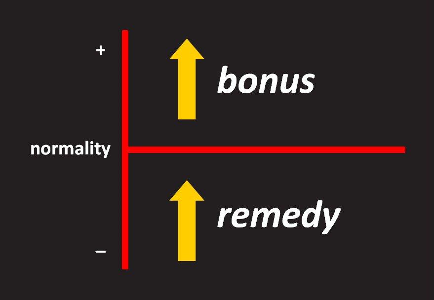 benefit baseline