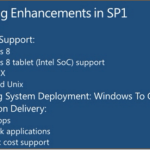 #SCCM / #Configmgr 2012 SP1 Upcoming Enhancements
