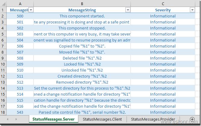 Download SCCM Configmgr 2012 R2 CU3 Status messages
