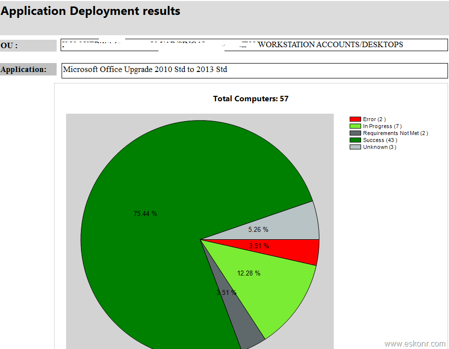 SCCM Configmgr 2012 Report Application Deployment results for