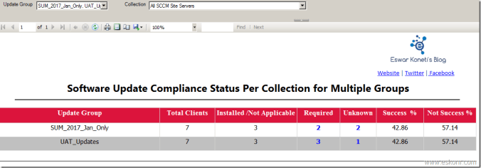 SCCM Configmgr Software update Compliance Report for multiple
