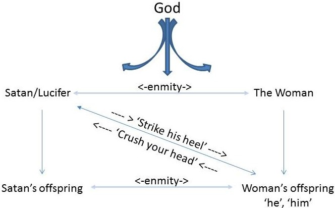 Relationships between the characters depicted in the Promise