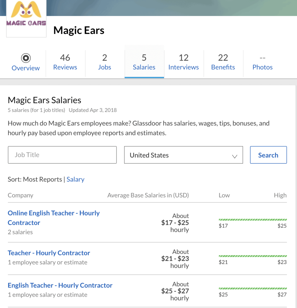 magic ears average pay