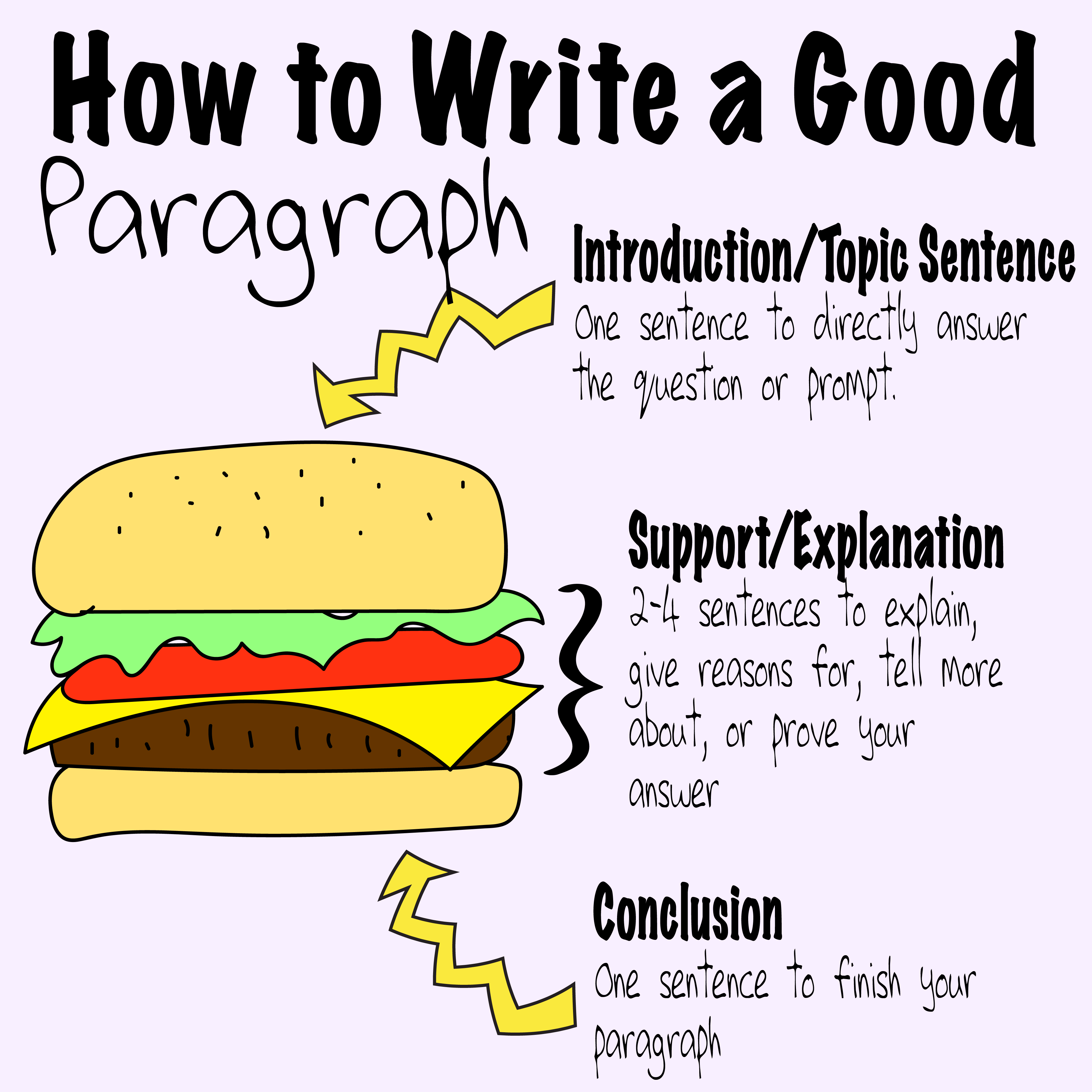 Hamburger Writing