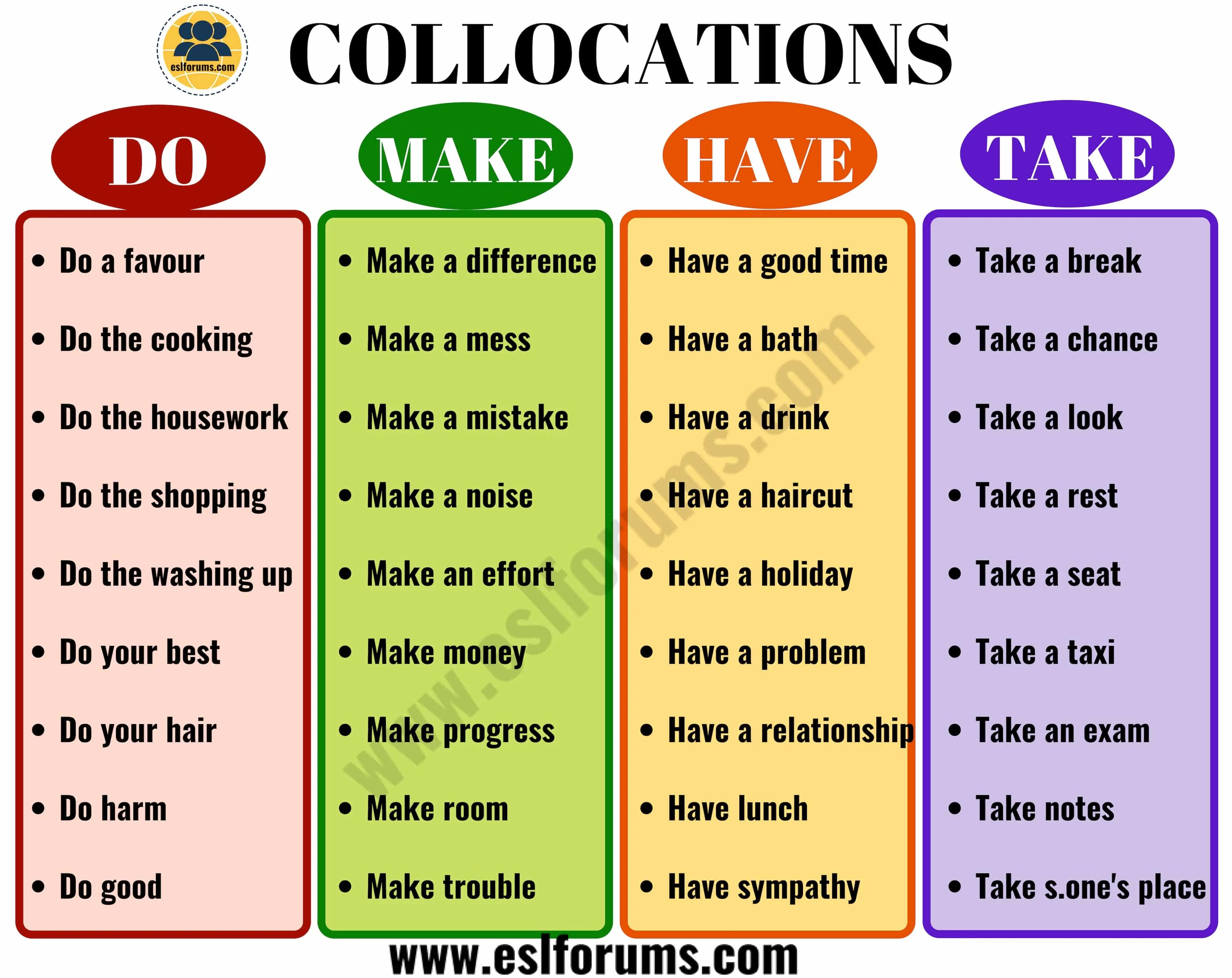 The Ultimate List Of English Collocations You Should Know