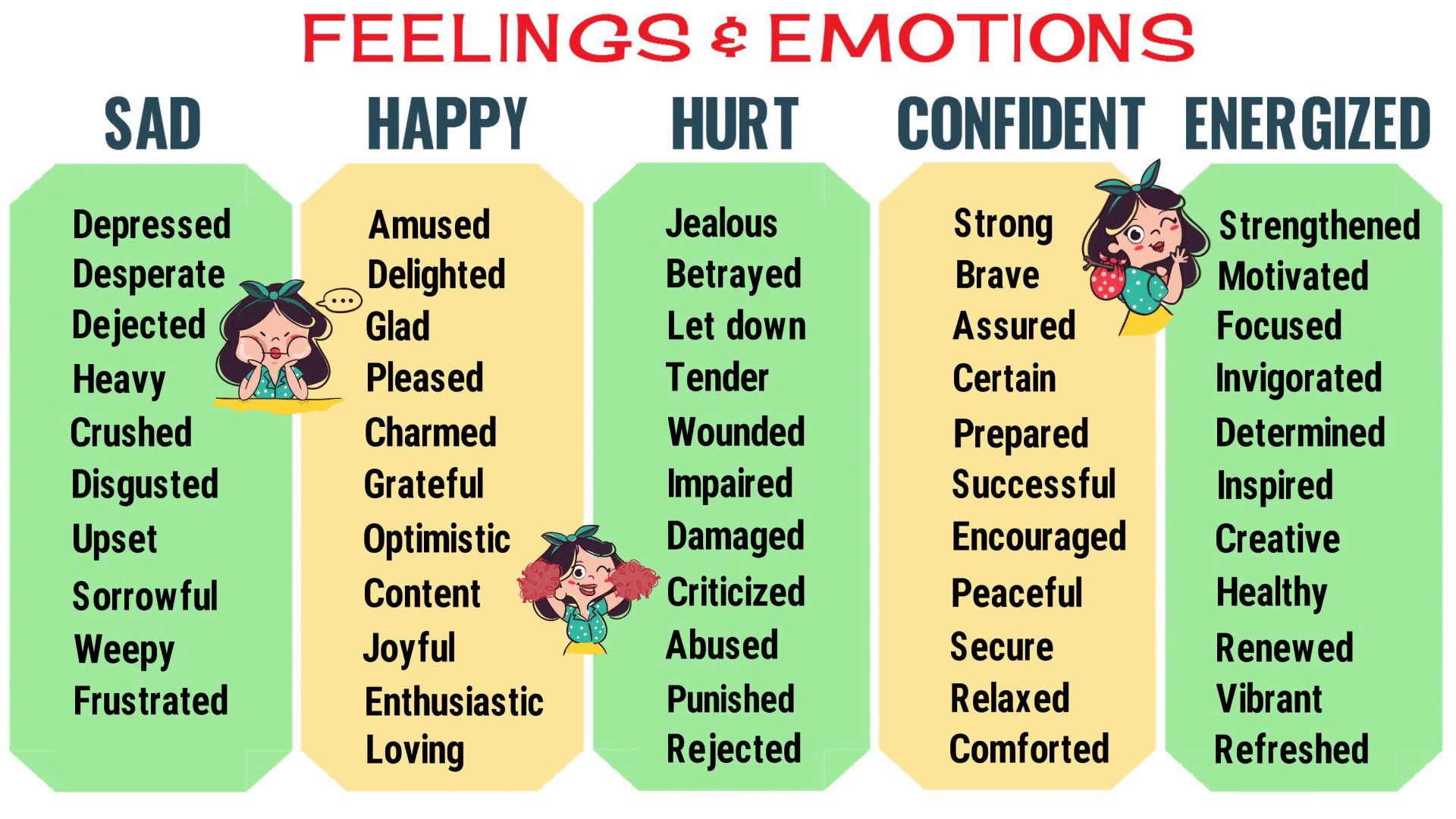 Feeling Words Useful Words To Describe Feelings And