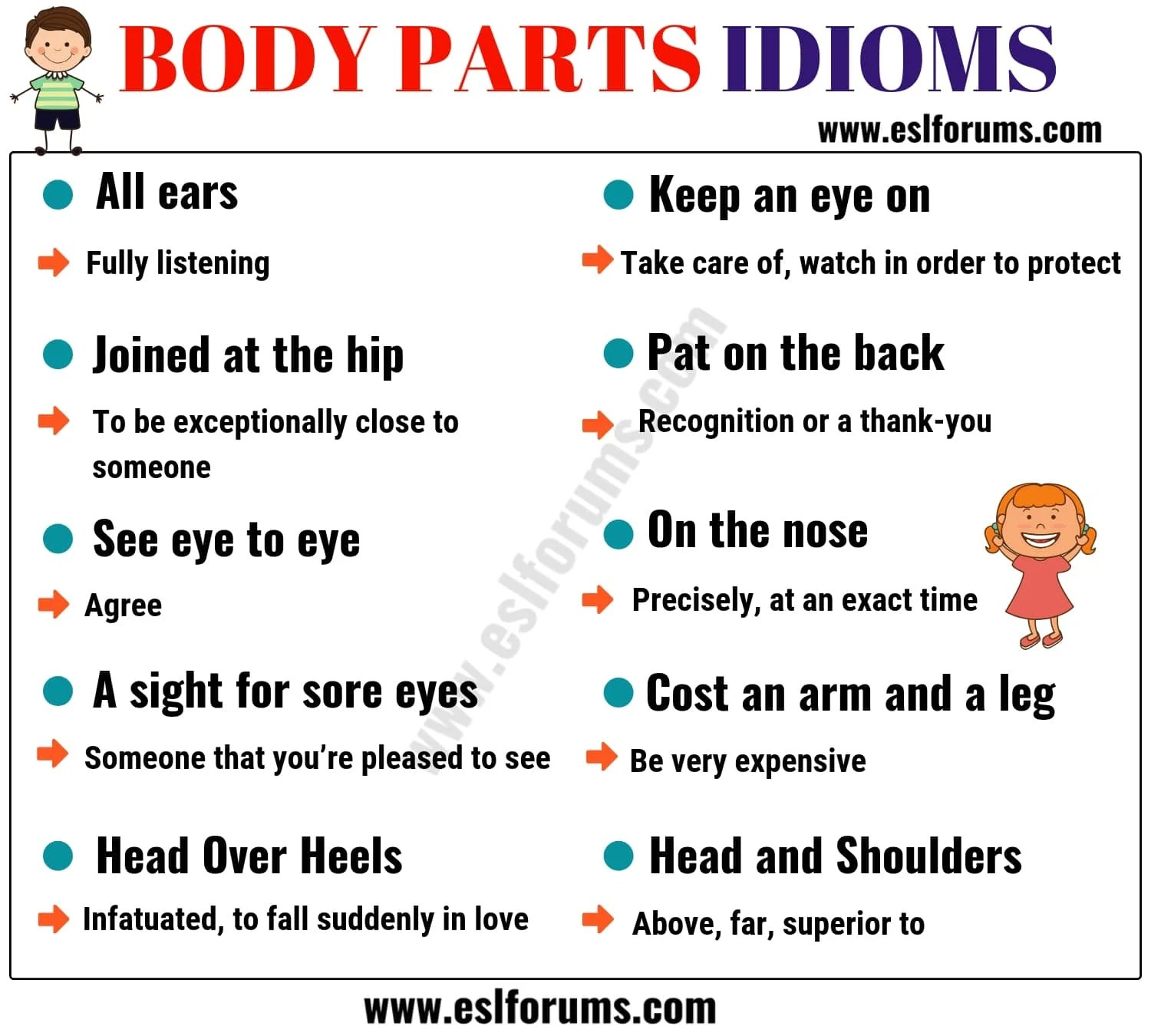 Learn Idioms With Body Parts In English