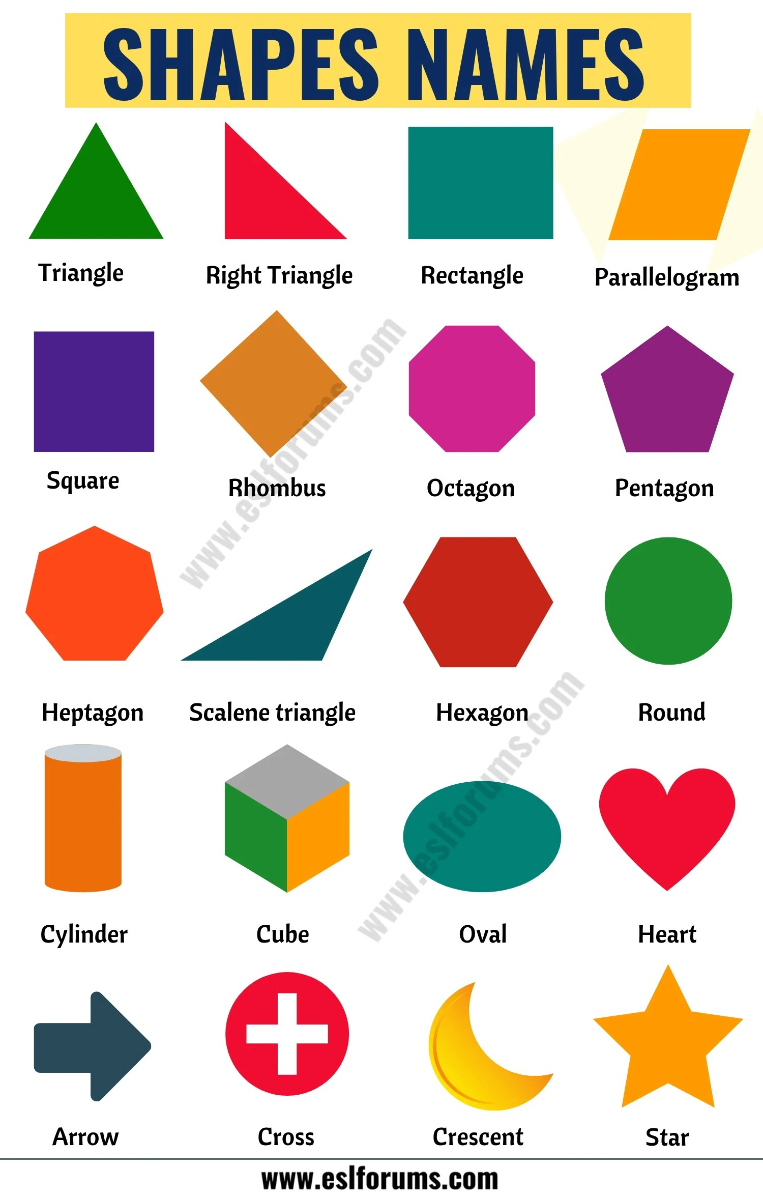 Shapes Names List Of 20 Names Of Geometric Shapes With