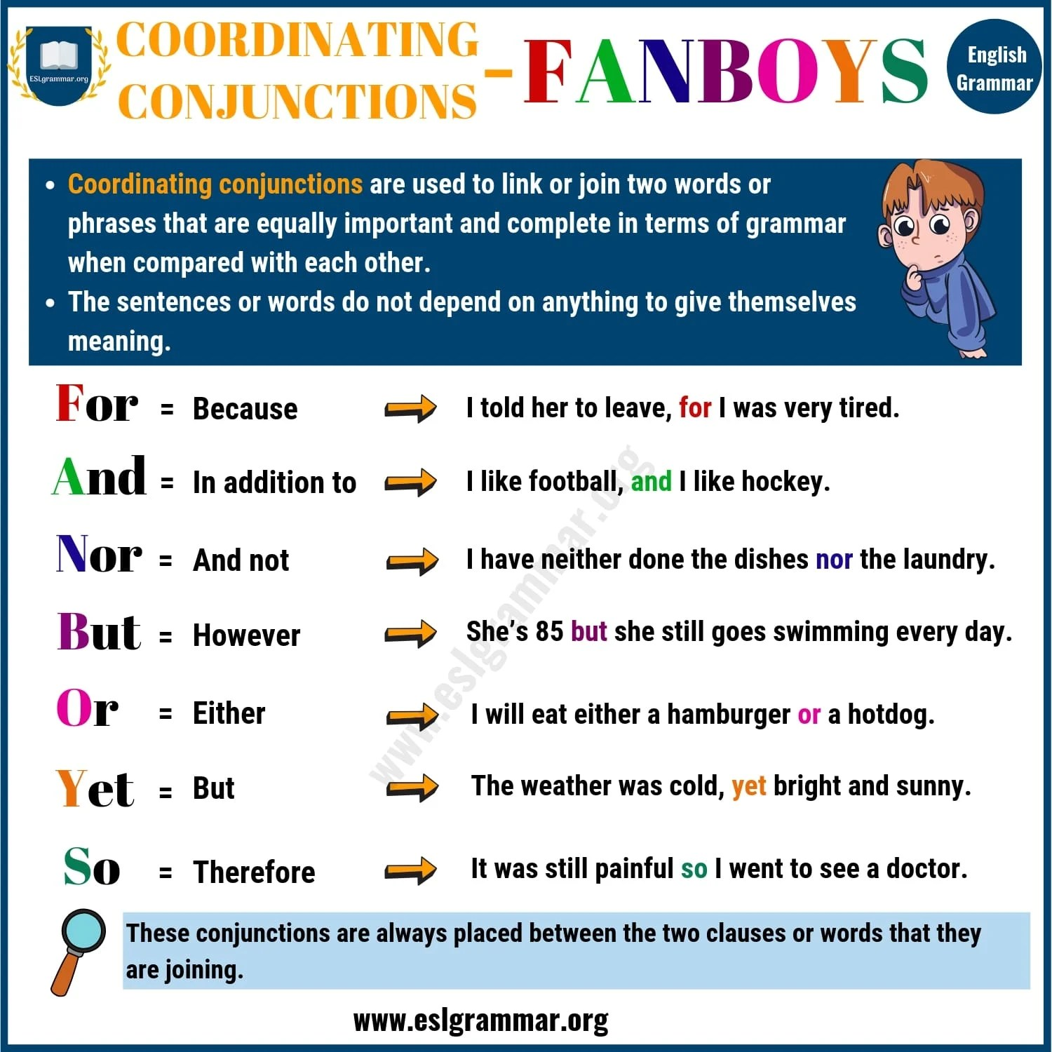Coordinating Conjunction Fanboys Useful Rules