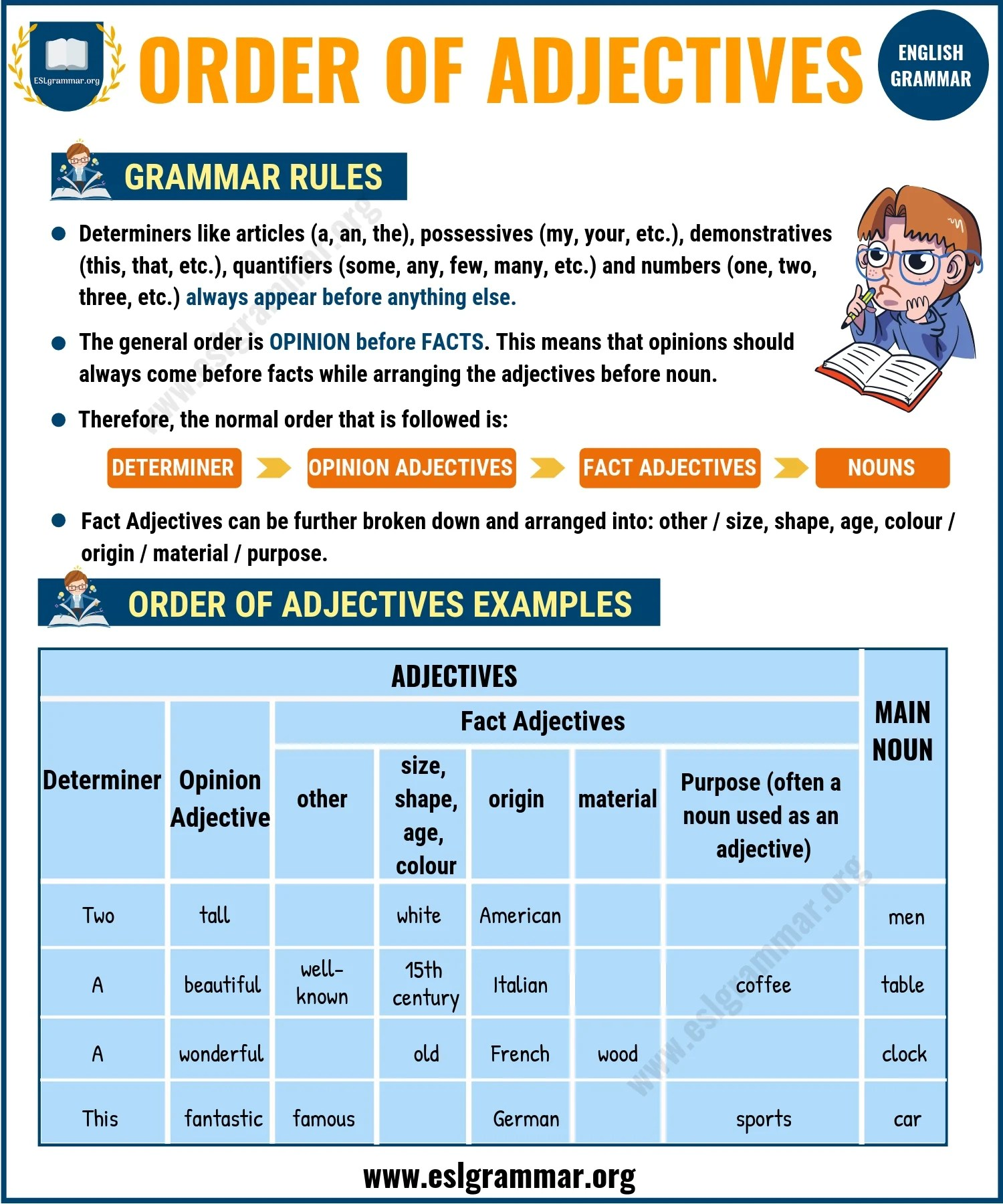 Order Of Adjectives Useful Rules Amp Examples