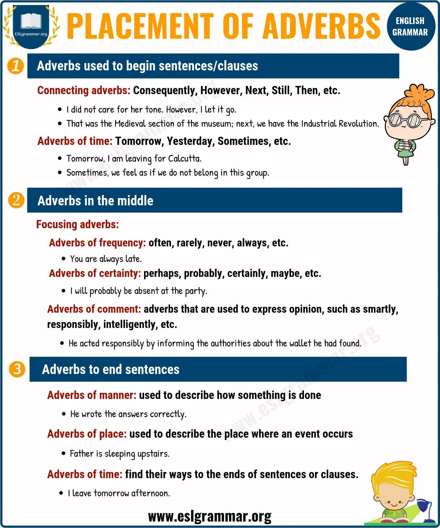 Adverbs What Is An Adverb 8 Types Of Adverbs With