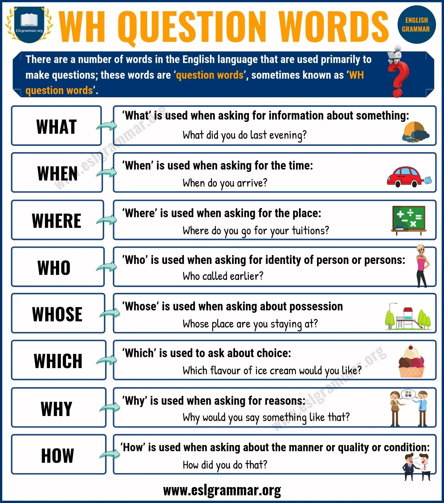 Wh Questions Words 8 Basic Question Words With Definition