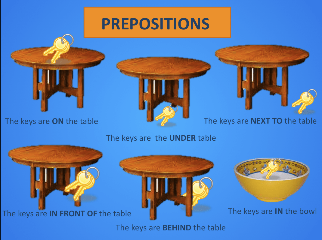 Prepositions Where Is My Cellphone