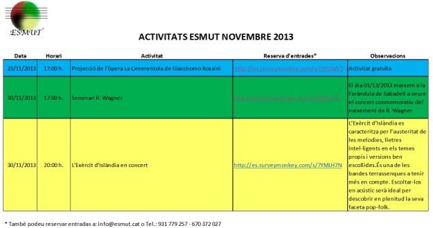 activitats novembre 2013