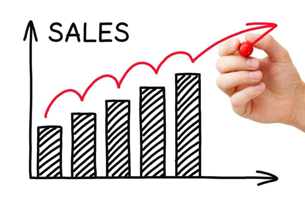 Laporan Penjualan Adalah; Pengertian, Fungsi dan Jenis-Jenis