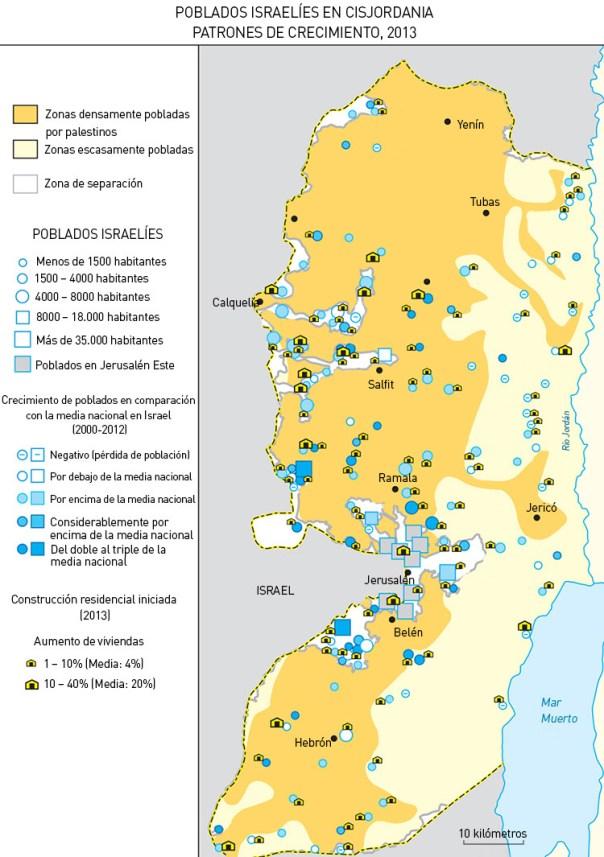 Poblados israelíes en Cisjordania