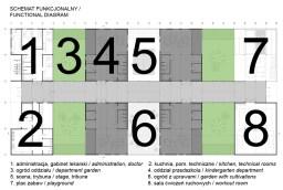 Kid's City: Propuesta de Jardín Modular / Adam Wiercinski