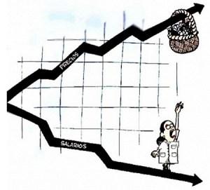 salario docente